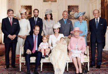Onde monarcas britânicos pegar o dinheiro?