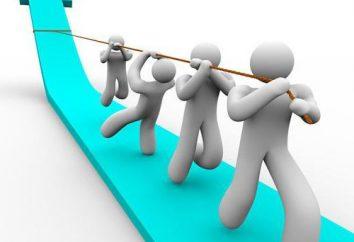 Zaangażowanie pracowników: poziom zaangażowania