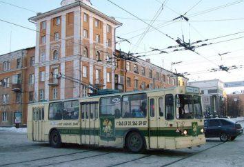 Superficie y la población de Cheliábinsk. datos interesantes sobre la ciudad