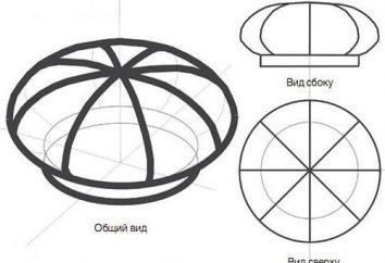 Nähen erfolgt: Muster, Verarbeitung, Materialauswahl