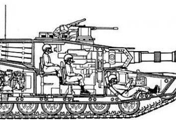 Der stärkste Panzer in der Welt: eine Überprüfung der Kriterien