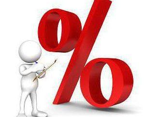 Advance – to … Jaki procent wynagrodzenia zaliczki?