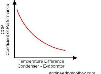 Sprawność silnika cieplnego. sprawność cieplna silnika – wzór określania