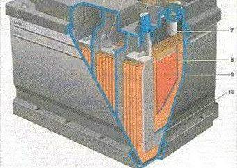 Baterie: operacja urządzenie, zasada działania i program