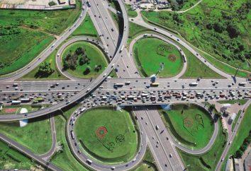 Come passare CRR? Costruzione di Ring Road – schema