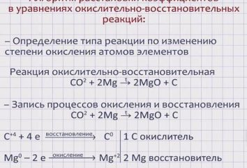 Lo que se IAD en la química moderna?