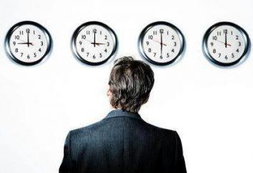 ¿Cómo es un reloj de pared? ¡El libro de los sueños lo dirá!