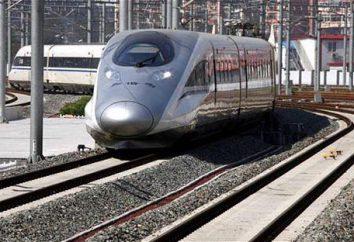 China Eisenbahn. Und Hochgeschwindigkeitsbahnen China