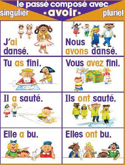 französisch charakterisierung beispiel