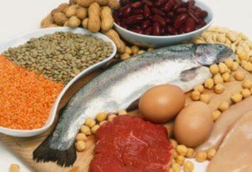 Que manger après l'exercice – la nutrition pour le corps magnifique