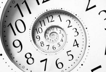 Savez-vous quelle heure est-il vraiment?