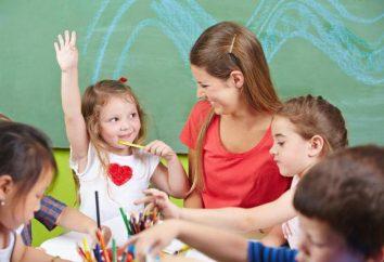 Les droits et les droits de l'enfant. Homeroom dans les classes 1-7 sur les droits de l'enfant