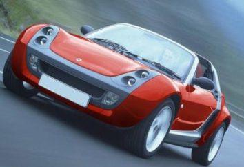 Smart Roadster: specyfikacje, zdjęcia, książka adresowa i cena