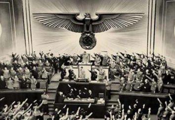 Untermensch – co to jest? Nazistowska teoria rasowa