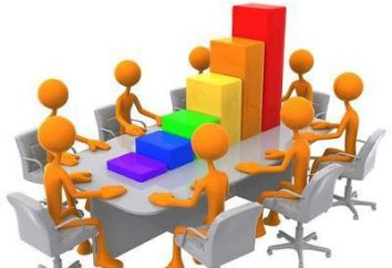 Der Bericht über die Ausführung des Auftrags des Kunden