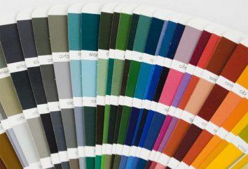 Kohler – ein Pigment, das die gewünschte Farbe Farbe verleiht