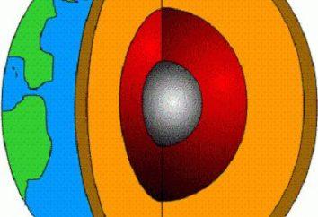 Jaki jest litosfery?
