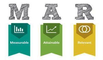 Définition d'objectifs SMART: exemples