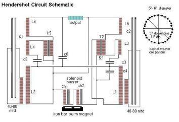 Hendershot generator. Generator schemat Hendershot