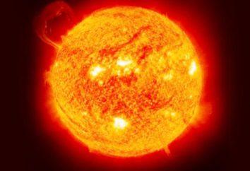 L'uso di energia solare sulla Terra. Le prospettive per l'uso di energia solare del mondo
