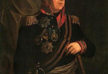 Koutouzov, une courte biographie du feld-maréchal
