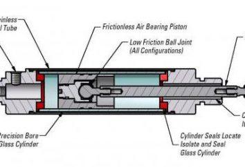 specifiche cilindro pneumatico