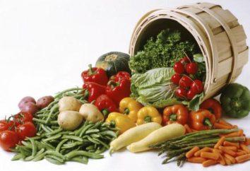 Alkaline Dieta: wykaz produktów, menu, przepisy kulinarne, recenzje