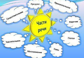 chiffres composés dans la langue russe. Quelle question rencontre le cardinal?