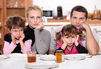 família disfuncional e seu impacto sobre as crianças