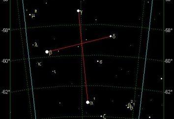 Un símbolo del hemisferio sur – la constelación de la Cruz del Sur