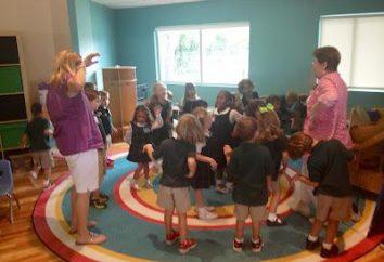 Quais são fizkultminutki no jardim de infância?