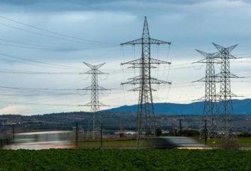 Dołączenie technologii dla sieci elektroenergetycznych: połączenie zbioru