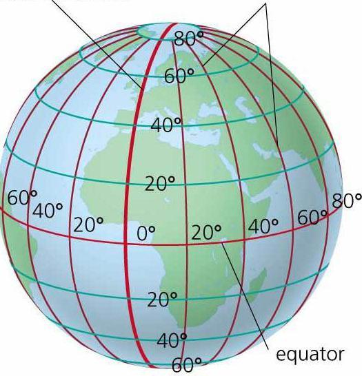 geographische koordinaten berechnen