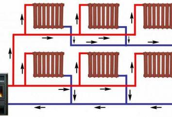 Tecnologia e del circuito: riscaldamento centralizzato in una casa privata. Schema di collegamento per il riscaldamento a vapore in una casa privata