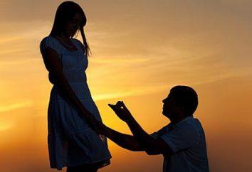Declaração de amor de uma menina em suas próprias palavras – é mais profundo do que a poesia ou prosa