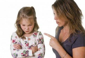 O problema de pais e filhos: caso. Pais e filhos: o problema do relacionamento