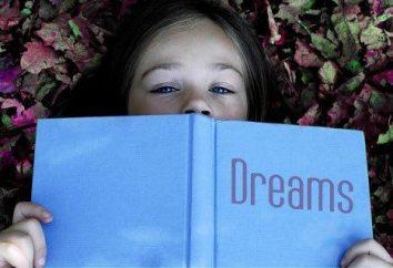 Pourquoi rêver d'un homme mort? Par le changement de temps ou un changement dans votre vie?