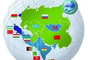 SCO et BRICS: transcription. Liste des SCO et BRICS