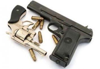 Come ottenere una licenza per le armi e non spendere una forza eccessiva