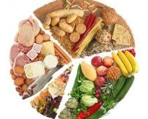Kalloriynost prodotti – Come scegliere la dieta quotidiana per il vostro corpo
