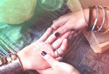 Cosa significa sognare la divinazione? Interpretazione dei sogni: Indovinare sul braccio. Il significato e l'interpretazione del sogno