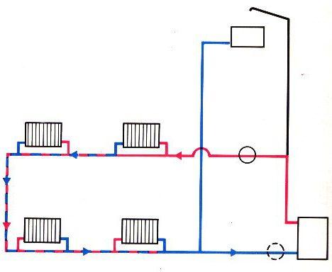 Ausgezeichnet Teile Des Heizsystems Bilder - Elektrische ...