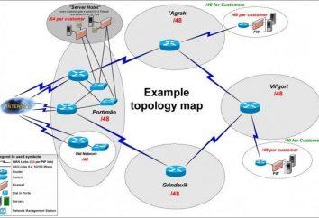 """""""Tire"""" – uma topologia de rede: vantagens, desvantagens"""