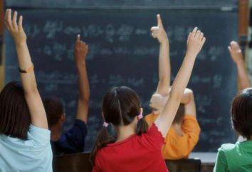 Was ist die Lehre? detaillierte Analyse