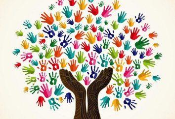 Was ist die soziale Integration? Wert