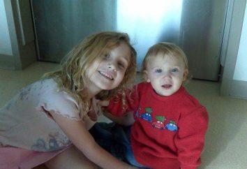 A esquizofrenia na infância: sintomas e tratamento