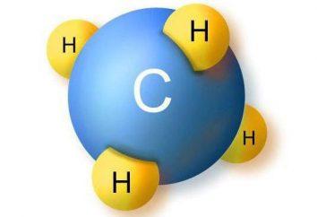Molecular y estructural fórmula metano