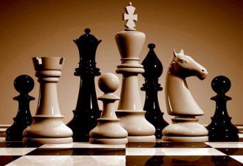 Defesa Índia do Rei no xadrez: as principais opções para o sorteio