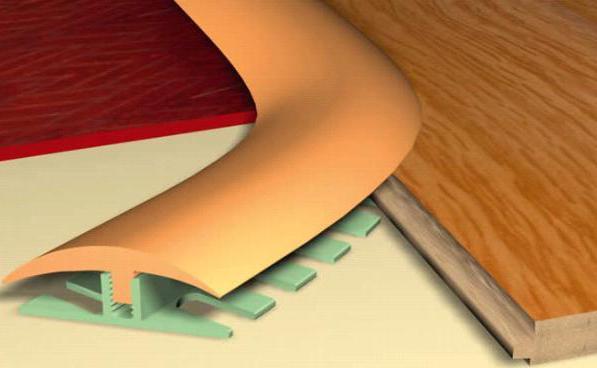 Sella tra il pavimento di piastrelle e laminato caratteristiche di installazione opinioni e - Piastrelle in laminato ...