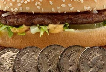 Comment fonctionne l'indice Big Mac